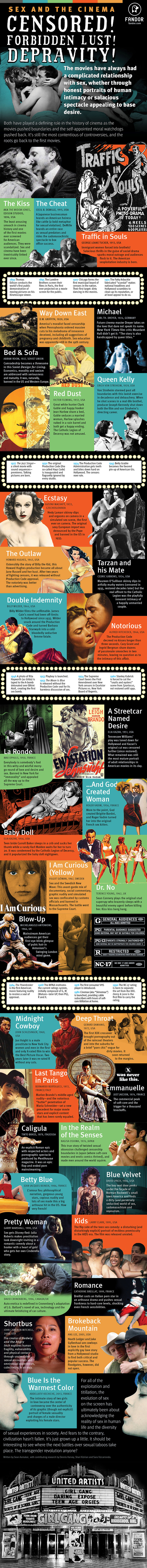 Sex In Cinema Infographic