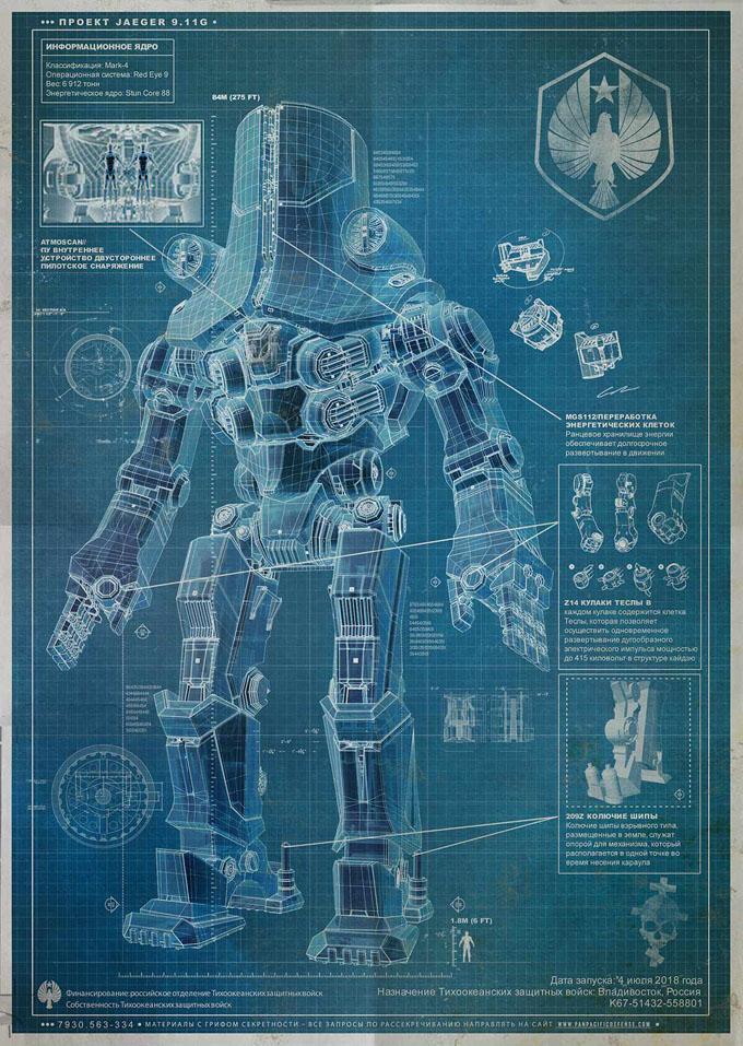 Pacific Rim Blueprint