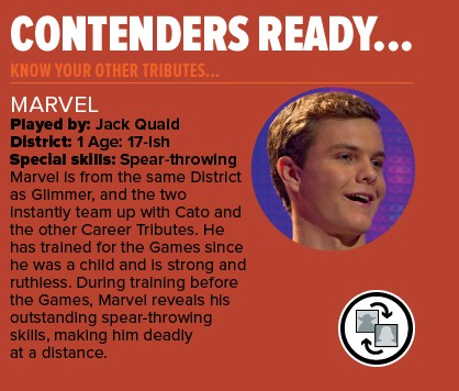 Hunger Games Marvel Profile
