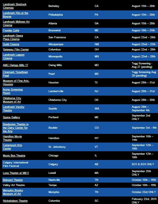 Fela Dates