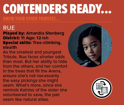 Hunger Games Rue Profile