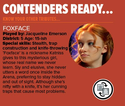 Hunger Games Foxface Profile