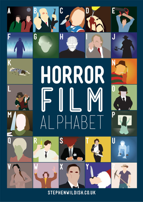 Horror Film ABCs Poster