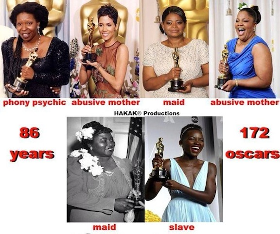 Black Female Oscar Winners