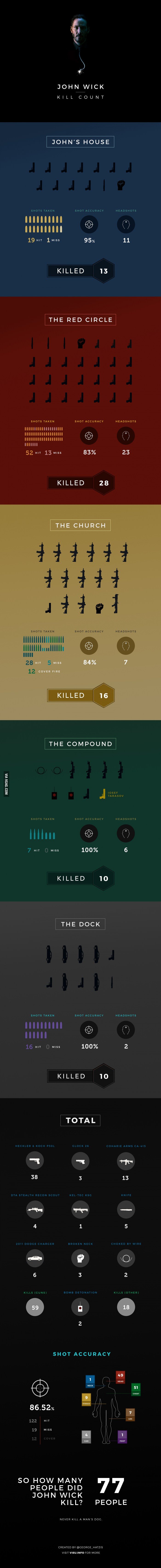john-wick-infographic.jpg