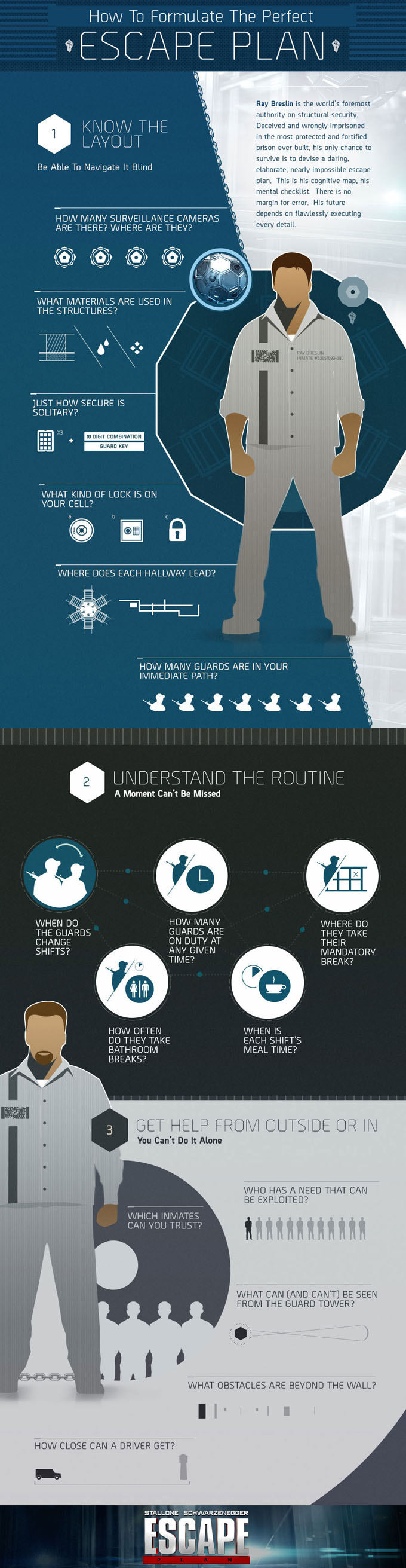 Escape Plan Infographic